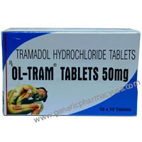Buy Tramadol to Cure Moderate to Severe Pain